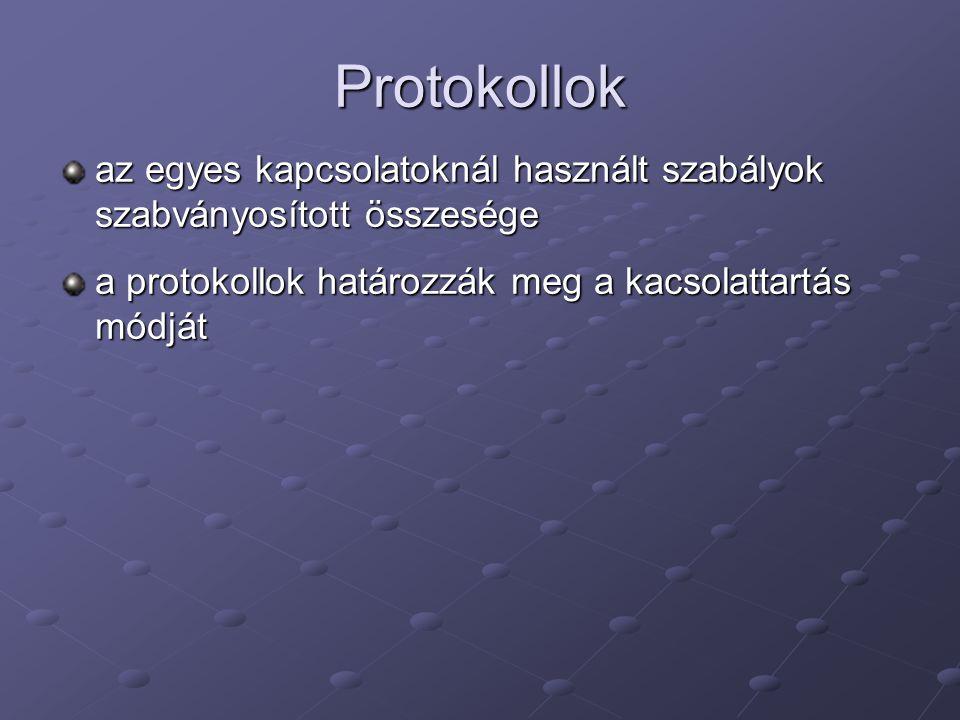 Protokollok az egyes kapcsolatoknál használt szabályok szabványosított összesége a protokollok határozzák meg a kacsolattartás módját
