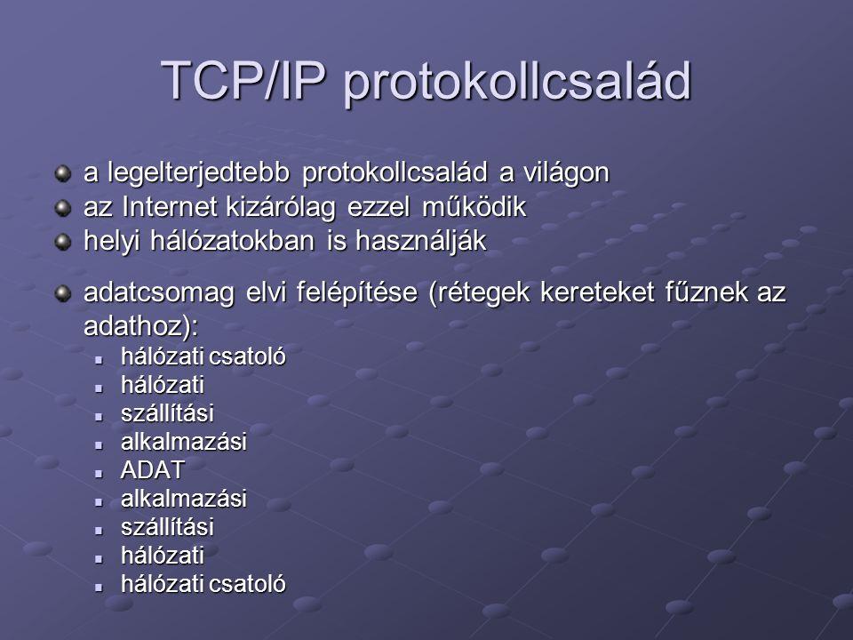 TCP/IP protokollcsalád a legelterjedtebb protokollcsalád a világon az Internet kizárólag ezzel működik helyi hálózatokban is használják adatcsomag elv