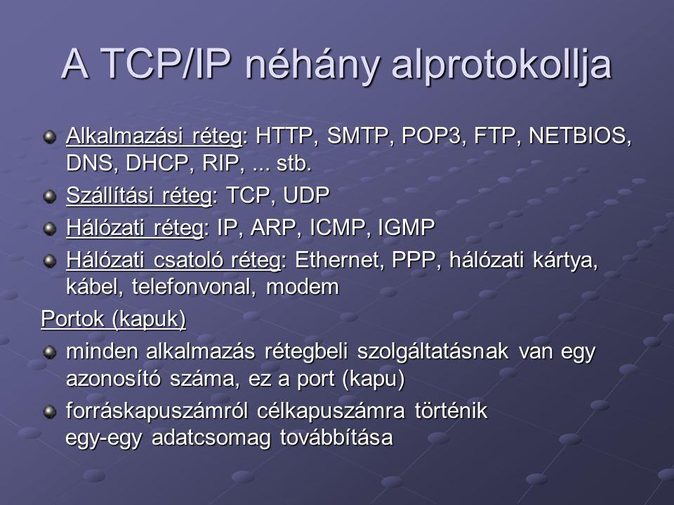 A TCP/IP néhány alprotokollja Alkalmazási réteg: HTTP, SMTP, POP3, FTP, NETBIOS, DNS, DHCP, RIP,... stb. Szállítási réteg: TCP, UDP Hálózati réteg: IP