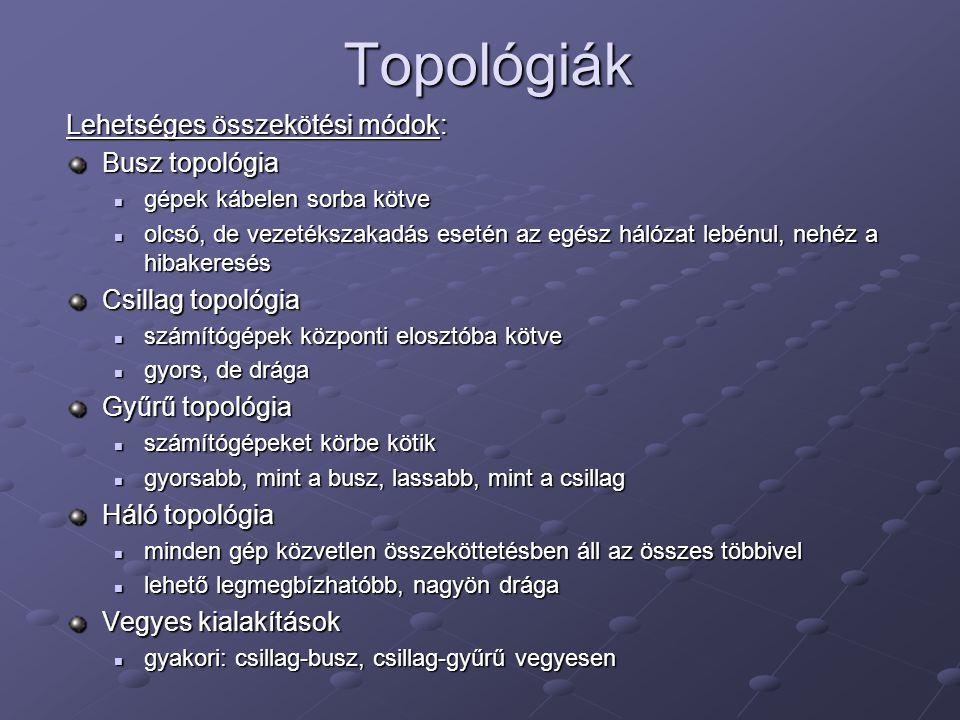 A TCP/IP néhány alprotokollja Alkalmazási réteg: HTTP, SMTP, POP3, FTP, NETBIOS, DNS, DHCP, RIP,...