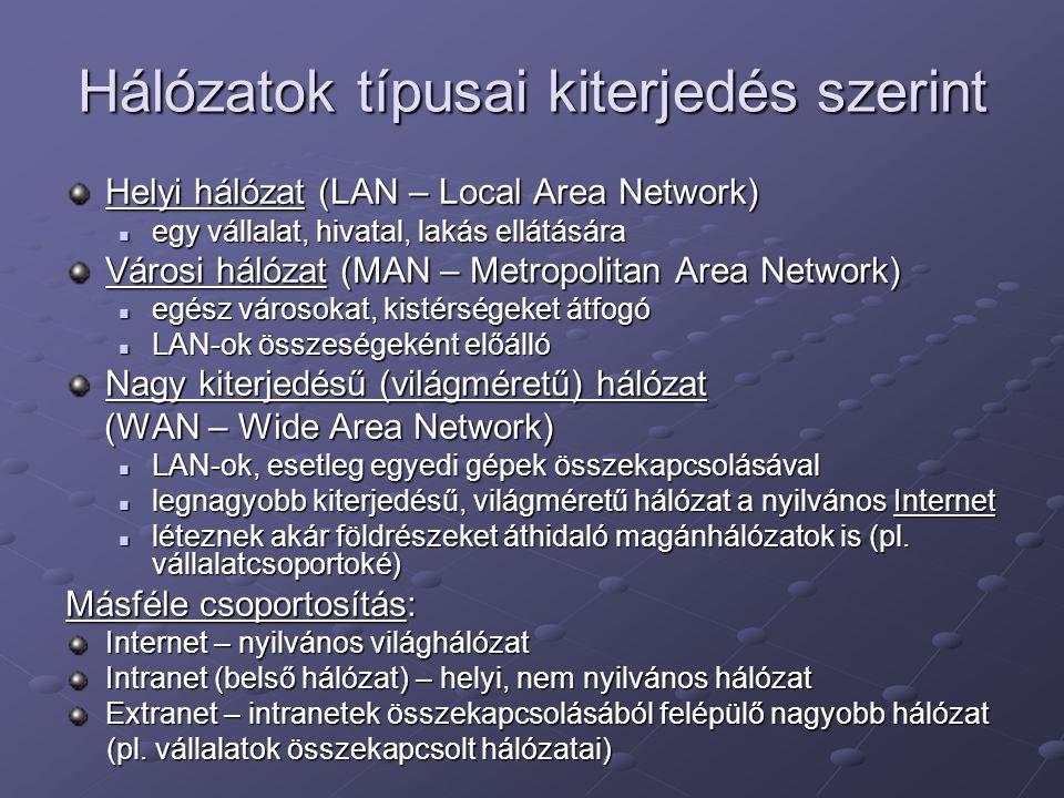TCP/IP: A hálózati csatoló réteg fontosabb protokolljai Ethernet protokoll minden hálózati kártyának van úgy nevezett MAC címe minden hálózati kártyának van úgy nevezett MAC címe (MAC – Media Access Control), MAC cím 6 bájtos, 16-os számrendszerben szokás megadni ezzel a protokollal viszik át a kereteket a részhálózatban ezzel a protokollal viszik át a kereteket a részhálózatban PPP protokoll (PPP – Point to Point Protocol) elsősorban soros kapcsolatoknál (pl.