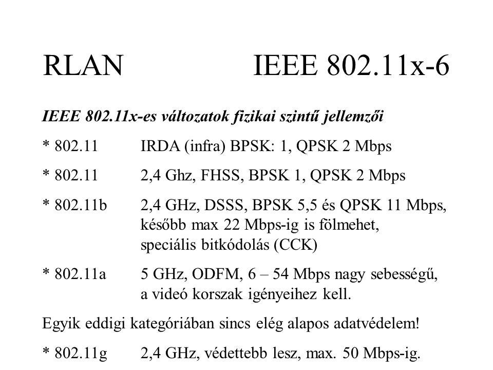 RLAN IEEE 802.11x-6 IEEE 802.11x-es változatok fizikai szintű jellemzői * 802.11IRDA (infra) BPSK: 1, QPSK 2 Mbps * 802.112,4 Ghz, FHSS, BPSK 1, QPSK 2 Mbps * 802.11b2,4 GHz, DSSS, BPSK 5,5 és QPSK 11 Mbps, később max 22 Mbps-ig is fölmehet, speciális bitkódolás (CCK) * 802.11a5 GHz, ODFM, 6 – 54 Mbps nagy sebességű, a videó korszak igényeihez kell.