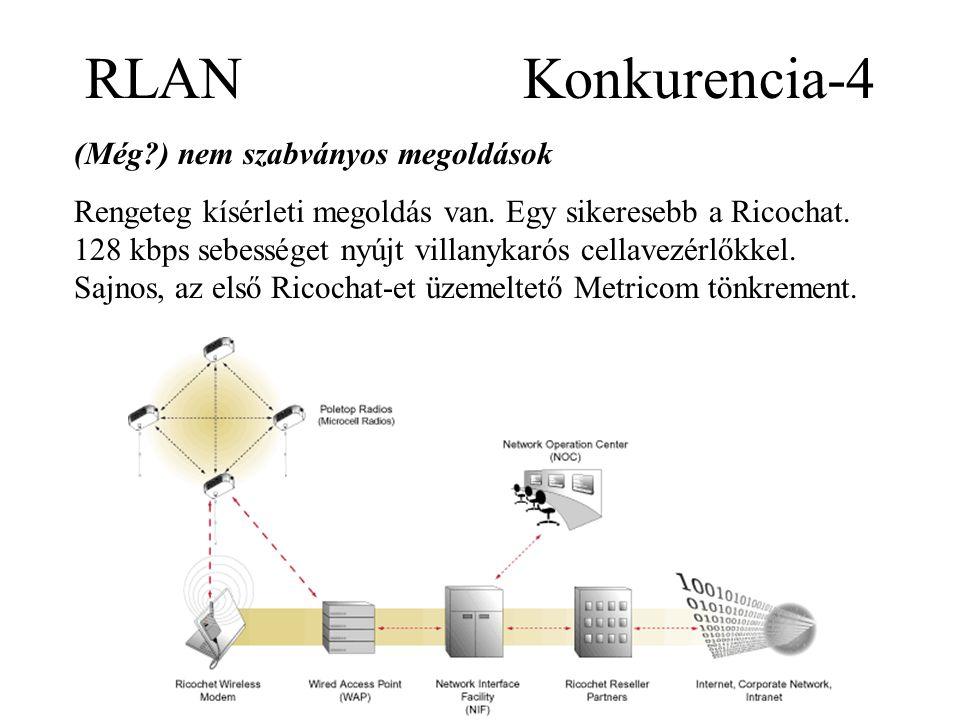 RLAN Konkurencia-4 (Még ) nem szabványos megoldások Rengeteg kísérleti megoldás van.