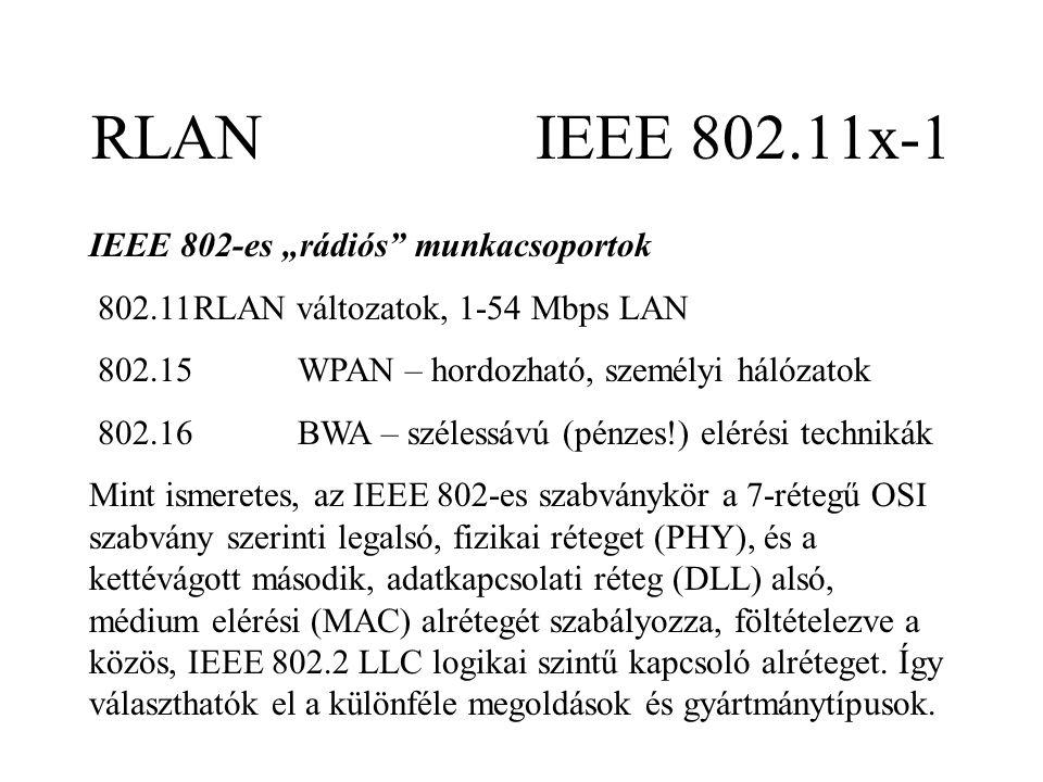 """RLAN IEEE 802.11x-1 IEEE 802-es """"rádiós munkacsoportok 802.11RLAN változatok, 1-54 Mbps LAN 802.15WPAN – hordozható, személyi hálózatok 802.16BWA – szélessávú (pénzes!) elérési technikák Mint ismeretes, az IEEE 802-es szabványkör a 7-rétegű OSI szabvány szerinti legalsó, fizikai réteget (PHY), és a kettévágott második, adatkapcsolati réteg (DLL) alsó, médium elérési (MAC) alrétegét szabályozza, föltételezve a közös, IEEE 802.2 LLC logikai szintű kapcsoló alréteget."""
