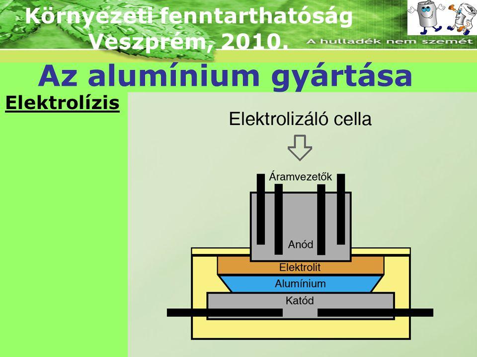 Környezeti fenntarthatóság Veszprém, 2010. Az alumínium gyártása Elektrolízis