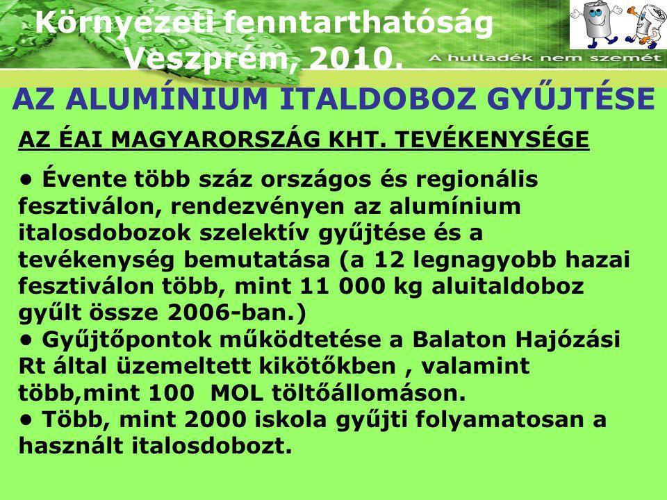Környezeti fenntarthatóság Veszprém, 2010. AZ ALUMÍNIUM ITALDOBOZ GYŰJTÉSE AZ ÉAI MAGYARORSZÁG KHT. TEVÉKENYSÉGE Évente több száz országos és regionál