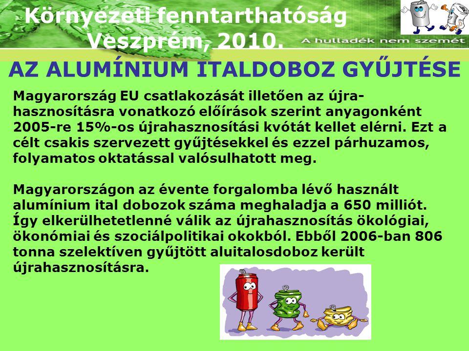 Környezeti fenntarthatóság Veszprém, 2010. AZ ALUMÍNIUM ITALDOBOZ GYŰJTÉSE Magyarország EU csatlakozását illetően az újra- hasznosításra vonatkozó elő