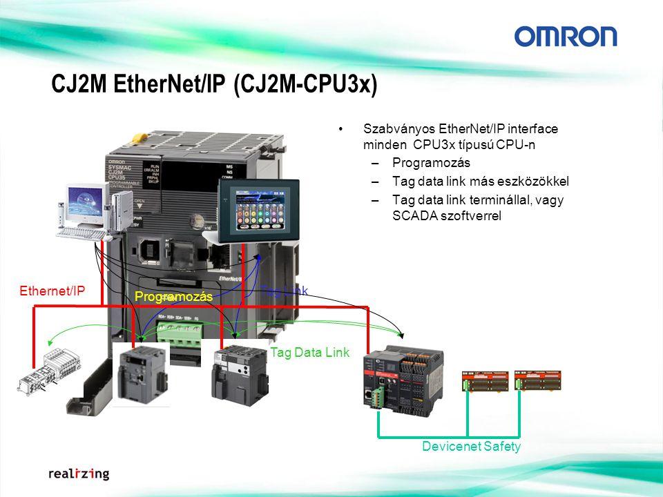 CJ2M EtherNet/IP (CJ2M-CPU3x) Szabványos EtherNet/IP interface minden CPU3x típusú CPU-n –Programozás –Tag data link más eszközökkel –Tag data link terminállal, vagy SCADA szoftverrel Tag Link Tag Data Link Ethernet/IP Devicenet Safety Programozás