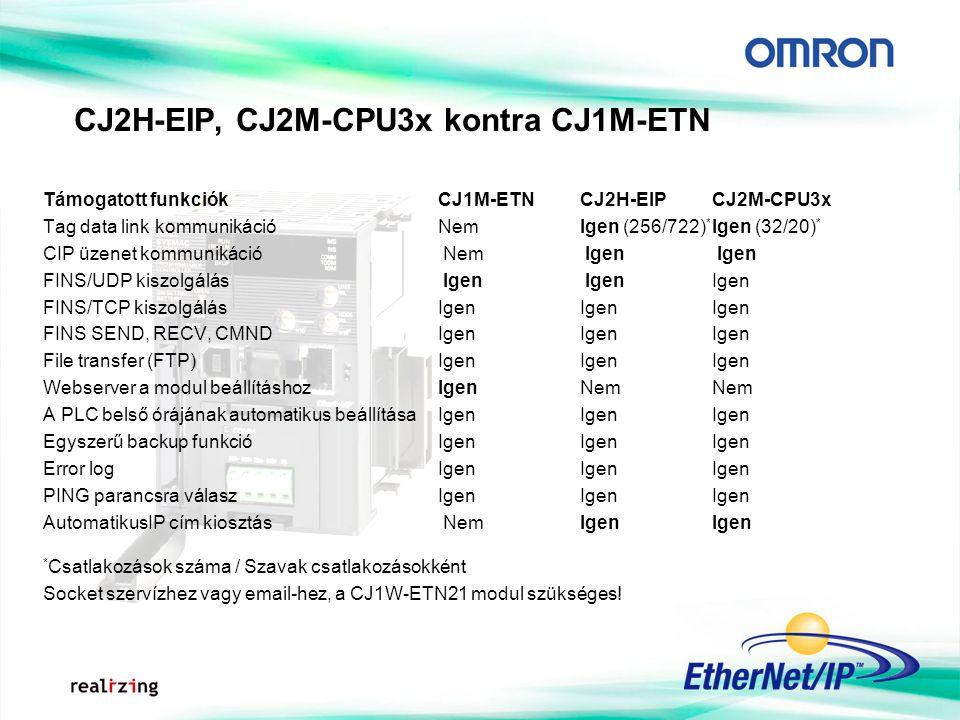 CJ2H-EIP, CJ2M-CPU3x kontra CJ1M-ETN Támogatott funkciókCJ1M-ETNCJ2H-EIPCJ2M-CPU3x Tag data link kommunikáció NemIgen (256/722) * Igen (32/20) * CIP ü