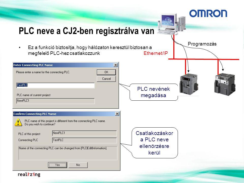 PLC neve a CJ2-ben regisztrálva van Csatlakozáskor a PLC neve ellenörzésre kerül PLC nevének megadása Ethernet/IP Programozás Ez a funkció biztosítja, hogy hálózaton keresztül biztosan a megfelelő PLC-hez csatlakozzunk