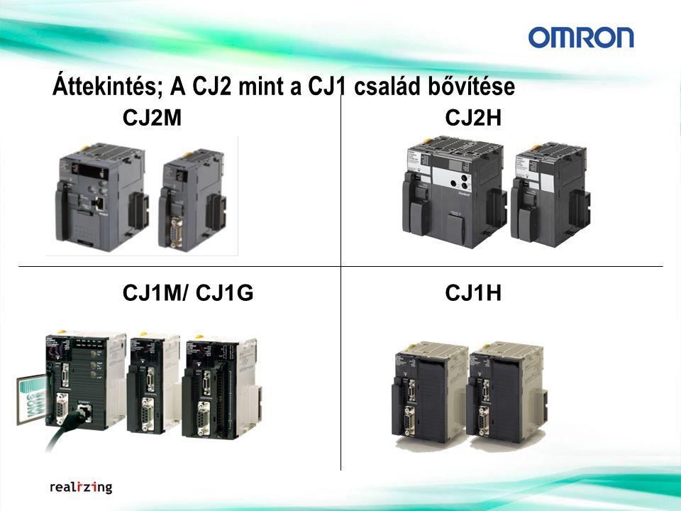 Áttekintés; A CJ2 mint a CJ1 család bővítése CJ1M/ CJ1GCJ1H CJ2MCJ2H