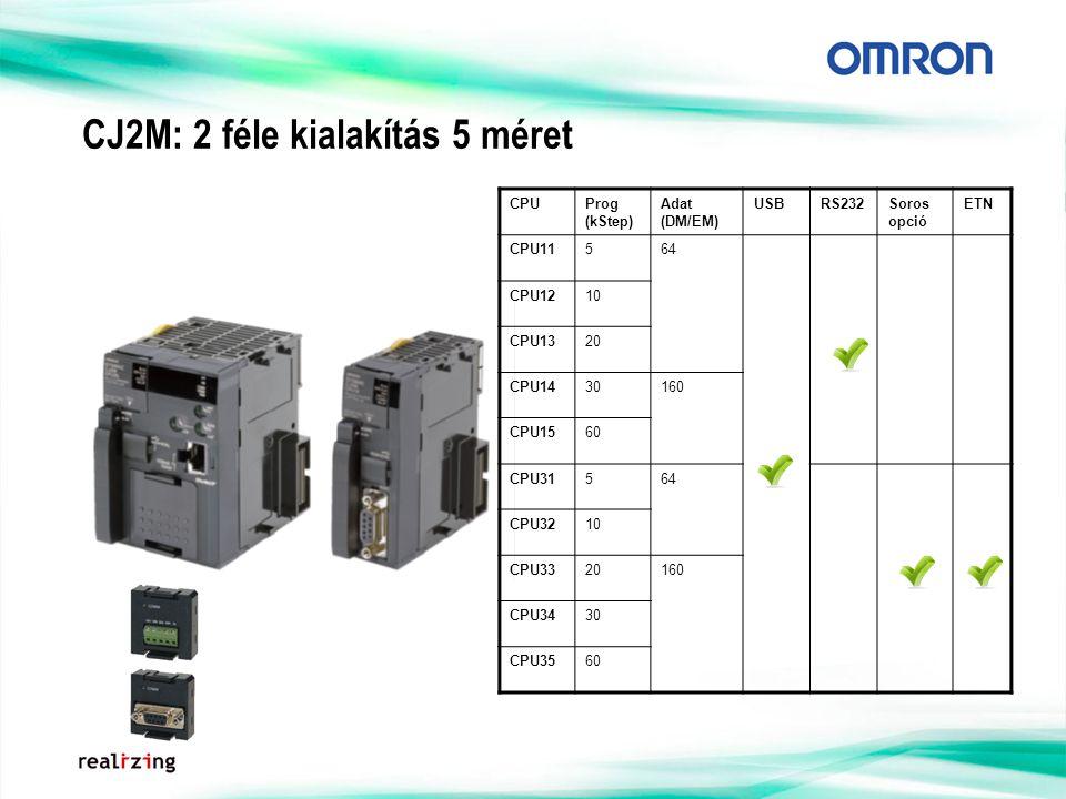 CJ2M: 2 féle kialakítás 5 méret CPUProg (kStep) Adat (DM/EM) USBRS232Soros opció ETN CPU11564 CPU1210 CPU1320 CPU1430160 CPU1560 CPU31564 CPU3210 CPU3320160 CPU3430 CPU3560