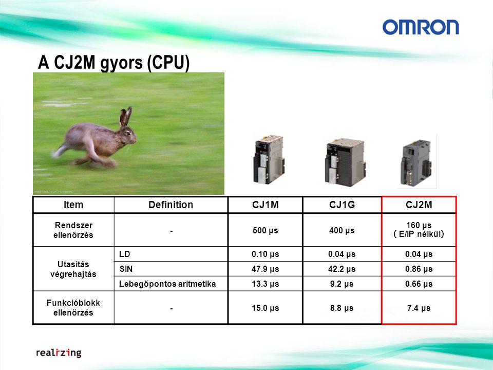 A CJ2M gyors (CPU) ItemDefinitionCJ1MCJ1GCJ2M Rendszer ellenőrzés -500 μs400 μs 160 μs ( E/IP nélkül ) Utasítás végrehajtás LD0.10 μs0.04 μs SIN47.9 μs42.2 μs0.86 μs Lebegőpontos aritmetika13.3 μs9.2 μs0.66 μs Funkcióblokk ellenörzés -15.0 μs8.8 μs7.4 μs