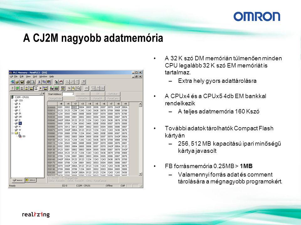 A CJ2M nagyobb adatmemória A 32 K szó DM memórián túlmenően minden CPU legalább 32 K szó EM memóriát is tartalmaz. –Extra hely gyors adattárolásra A C