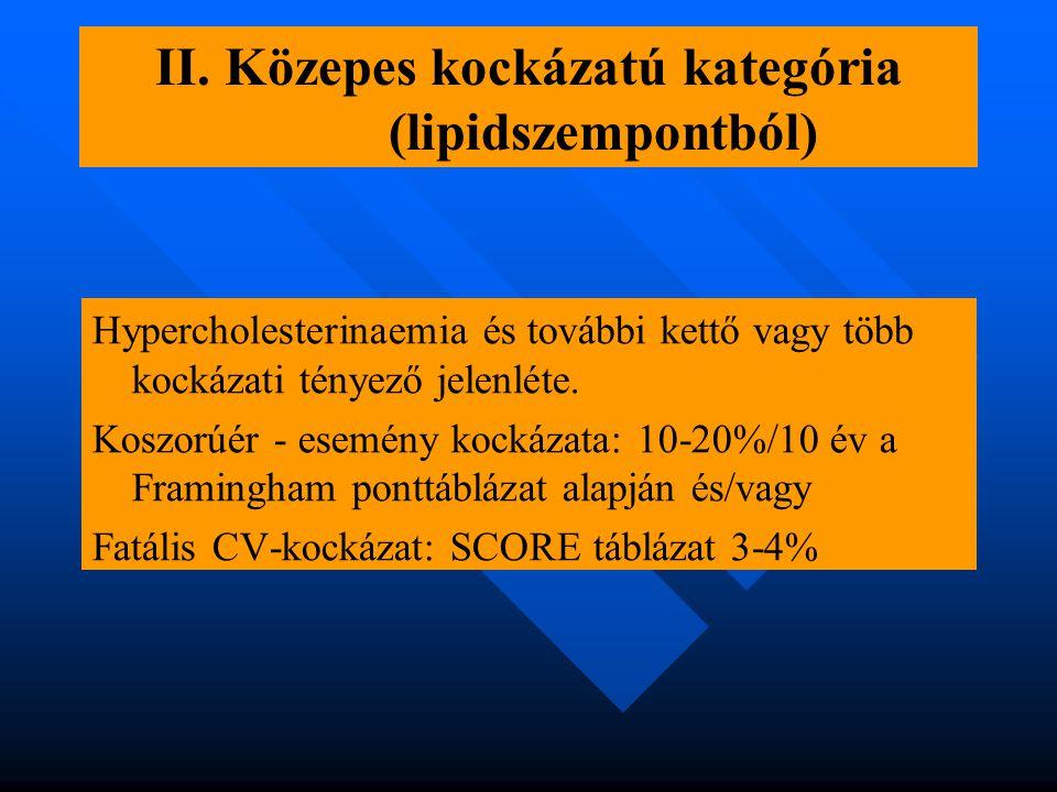 II. Közepes kockázatú kategória (lipidszempontból) Hypercholesterinaemia és további kettő vagy több kockázati tényező jelenléte. Koszorúér - esemény k