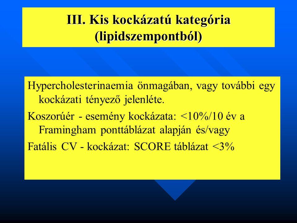 III. Kis kockázatú kategória (lipidszempontból) Hypercholesterinaemia önmagában, vagy további egy kockázati tényező jelenléte. Koszorúér - esemény koc