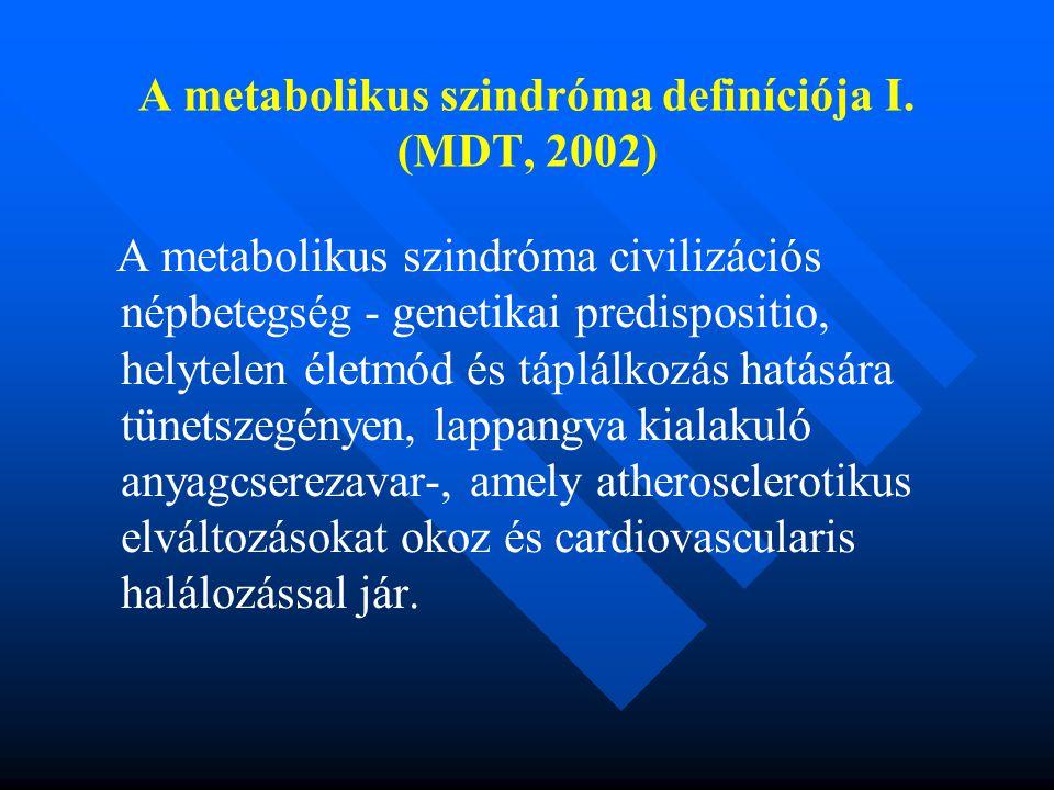 A metabolikus szindróma definíciója I.