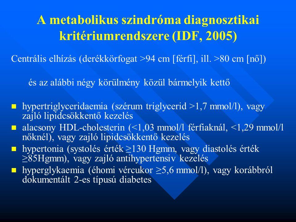 A metabolikus szindróma diagnosztikai kritériumrendszere (IDF, 2005) Centrális elhízás (derékkörfogat >94 cm [férfi], ill.