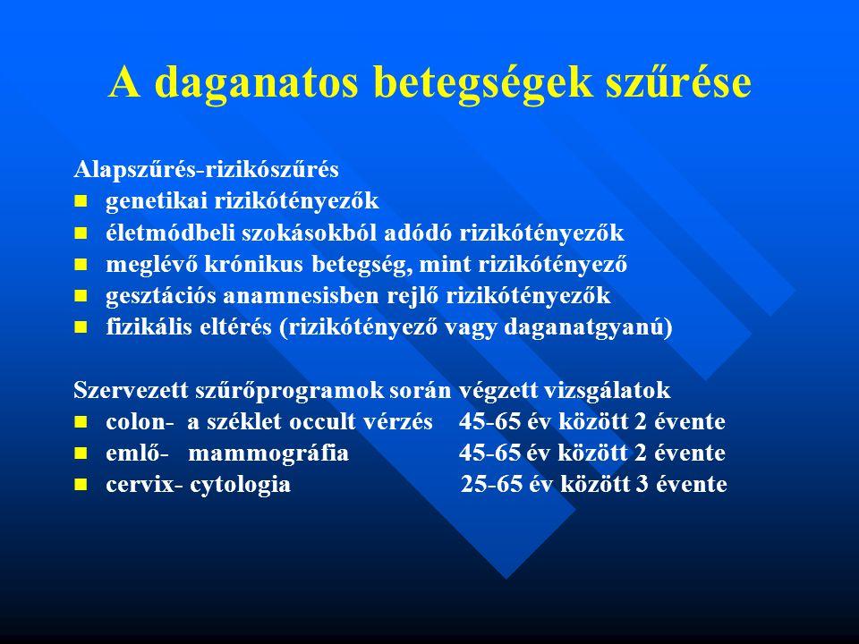 A daganatos betegségek szűrése Alapszűrés-rizikószűrés genetikai rizikótényezők életmódbeli szokásokból adódó rizikótényezők meglévő krónikus betegség, mint rizikótényező gesztációs anamnesisben rejlő rizikótényezők fizikális eltérés (rizikótényező vagy daganatgyanú) Szervezett szűrőprogramok során végzett vizsgálatok colon- a széklet occult vérzés 45-65 év között 2 évente emlő- mammográfia 45-65 év között 2 évente cervix- cytologia 25-65 év között 3 évente