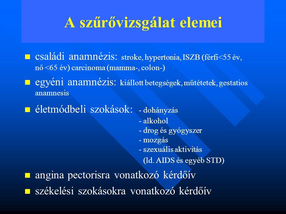 A szűrővizsgálat elemei családi anamnézis: stroke, hypertonia, ISZB (férfi<55 év, nő <65 év) carcinoma (mamma-, colon-) egyéni anamnézis: kiállott betegségek, műtétetek, gestatios anamnesis életmódbeli szokások: - dohányzás - alkohol - drog és gyógyszer - mozgás - szexuális aktivitás (ld.