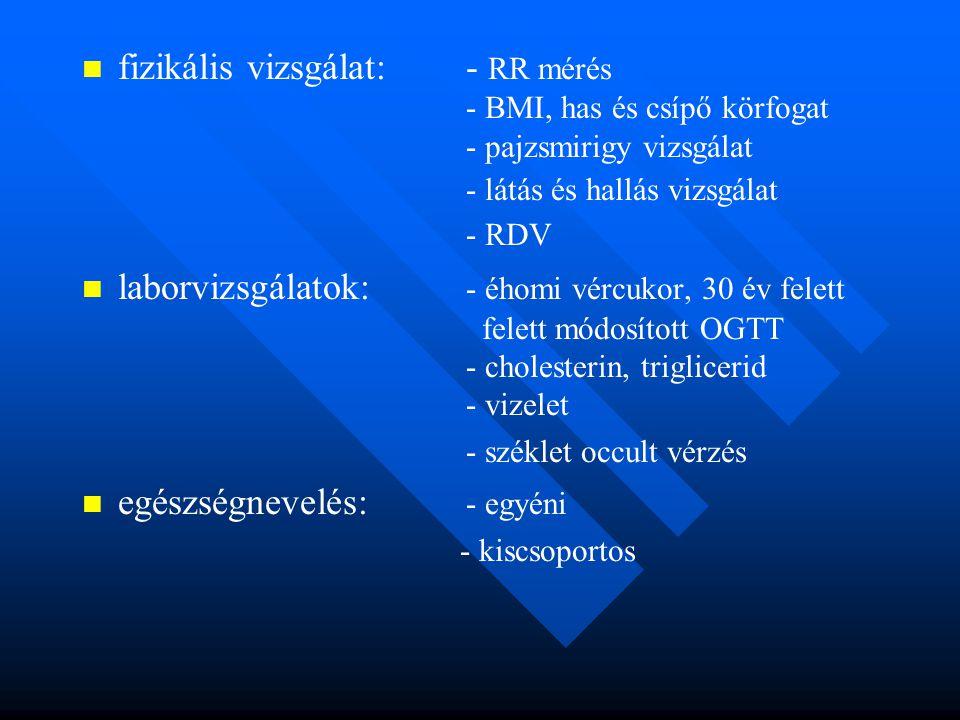 fizikális vizsgálat:- RR mérés - BMI, has és csípő körfogat - pajzsmirigy vizsgálat - látás és hallás vizsgálat - RDV laborvizsgálatok: - éhomi vércukor, 30 év felett felett módosított OGTT - cholesterin, triglicerid - vizelet - széklet occult vérzés egészségnevelés: - egyéni - kiscsoportos