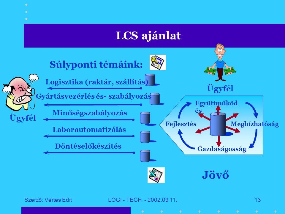 Szerző: Vértes EditLOGI - TECH - 2002.09.11.12 LCS megoldás  Ipari parkok logisztikai/informatikai támogatása  Ipari - logisztikai központok részére komplex megoldás (tanácsadás, hardver szoftver)  Fő lépések: informatikai háló; integrált vállalati információs rendszerek; logisztikai informatika;