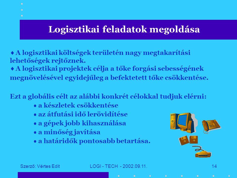 Szerző: Vértes EditLOGI - TECH - 2002.09.11.13 LCS ajánlat Ügyfél Súlyponti témáink: Logisztika (raktár, szállítás) Gyártásvezérlés és- szabályozás Minőségszabályozás Laborautomatizálás Döntéselőkészítés Ügyfél Jövő Együttműköd és Gazdaságosság Megbízhatóság Fejlesztés