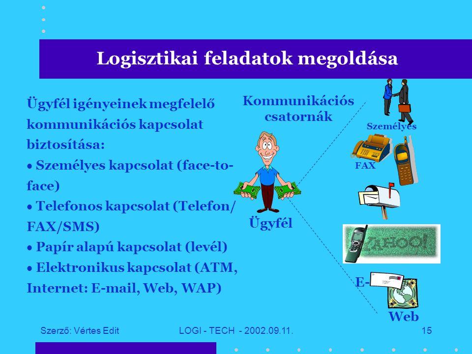 Szerző: Vértes EditLOGI - TECH - 2002.09.11.14 Logisztikai feladatok megoldása  A logisztikai költségek területén nagy megtakarítási lehetőségek rejtőznek.