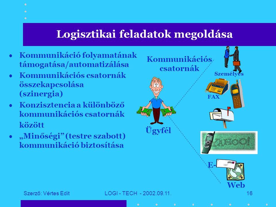 Szerző: Vértes EditLOGI - TECH - 2002.09.11.15 Logisztikai feladatok megoldása Kommunikációs csatornák Ügyfél Web E- Személyes FAX Ügyfél igényeinek megfelelő kommunikációs kapcsolat biztosítása:  Személyes kapcsolat (face-to- face)  Telefonos kapcsolat (Telefon/ FAX/SMS)  Papír alapú kapcsolat (levél)  Elektronikus kapcsolat (ATM, Internet: E-mail, Web, WAP)