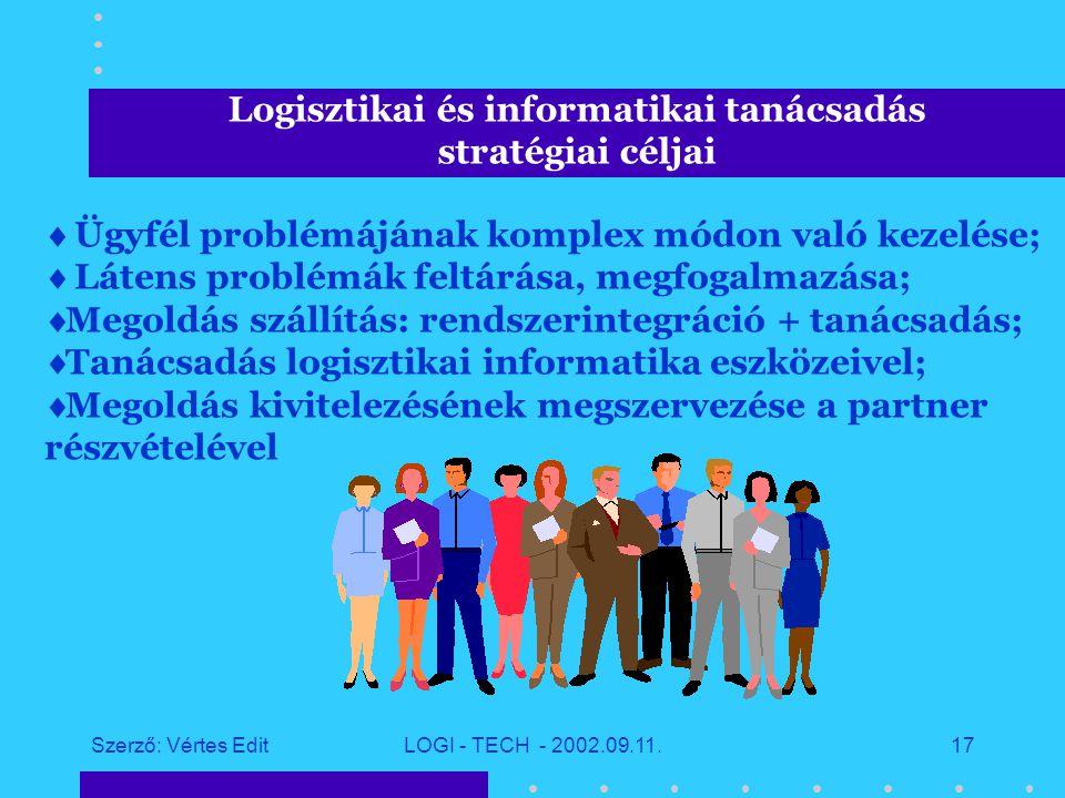 """Szerző: Vértes EditLOGI - TECH - 2002.09.11.16 Logisztikai feladatok megoldása Kommunikációs csatornák Ügyfél Web E- Személyes FAX  Kommunikáció folyamatának támogatása/automatizálása  Kommunikációs csatornák összekapcsolása (szinergia)  Konzisztencia a különböző kommunikációs csatornák között  """"Minőségi (testre szabott) kommunikáció biztosítása"""