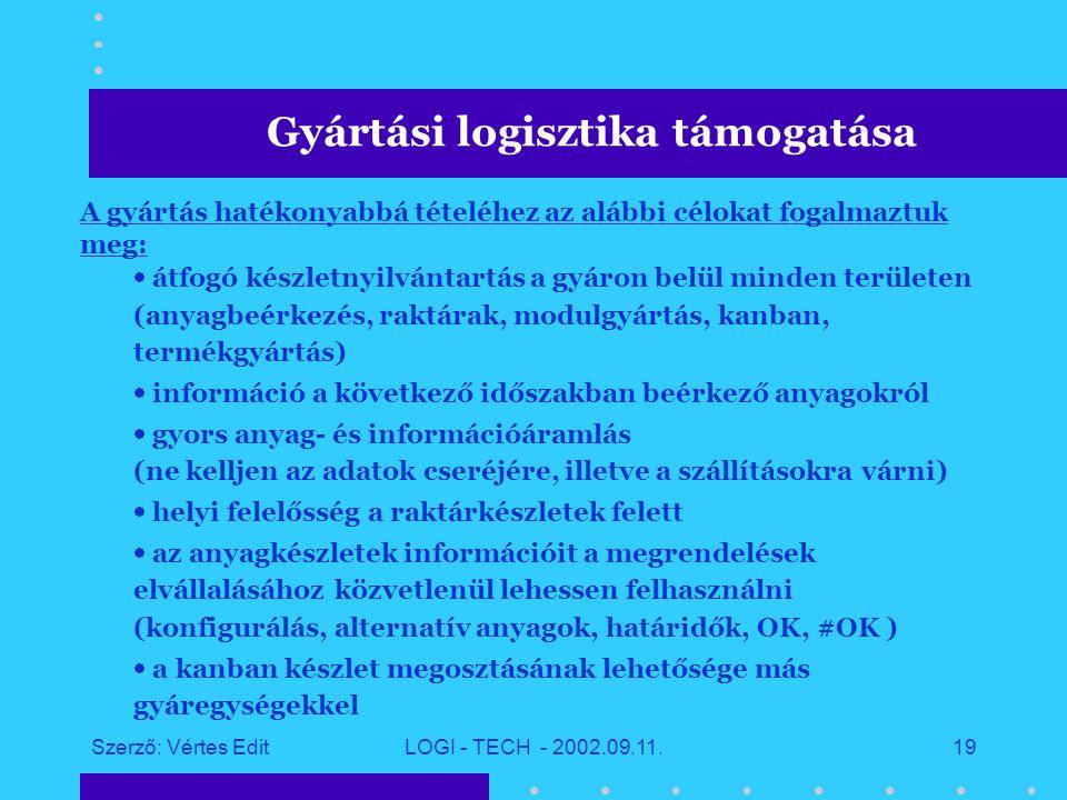 Szerző: Vértes EditLOGI - TECH - 2002.09.11.18 Logisztikai rendszer bevezetését támogató tevékenységek  Implementációs stratégia kidolgozása, elvárások tisztázása;  A bevezetéssel elérendő számszerűsíthető eredmények kimunkálása;  Szervezeti és jogosultsági rendszer kidolgozásában segítség;  Kritikus tényezők rögzítése;  Anyaggazdálkodási stratégia kidolgozása;  Logisztikai szakmai tanácsadás;  Dokumentációs anyagok készítése (projekt előkészítő-, implementációs-, minőségbiztosítási dokumentum, Működési Szabályzatok), …stb.