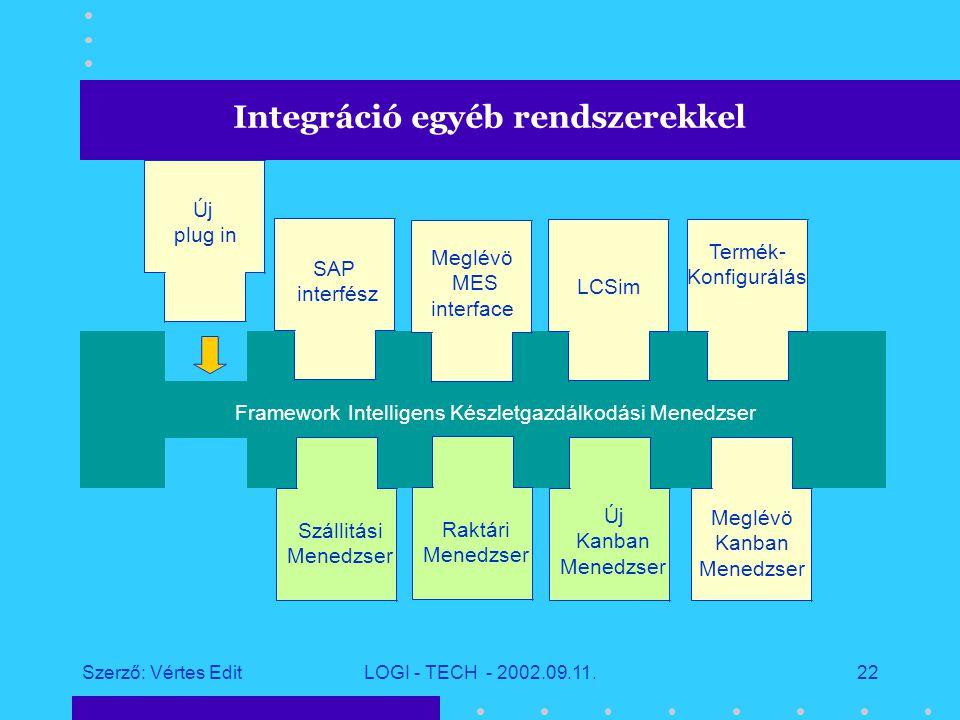"""Szerző: Vértes EditLOGI - TECH - 2002.09.11.21 Előnyök Intelligens Készletgazdálkodási Menedzser Az Intelligens Készletgazdálkodási Menedzser lehetővé teszi:  gyártásban hiányzó anyagok azonnali szállítása a bevételezésből  nem kell várni az anyag rendelkezésre állására  a termék-konfigurálás ismeri a készleteket  alternatív alkatrészek esetén könnyű a döntés  az OK #OK megválaszolása egyszerű  nincs várakozási idő a """"gyártás indul -hoz  az anyagkészletek áttekinthetőek"""