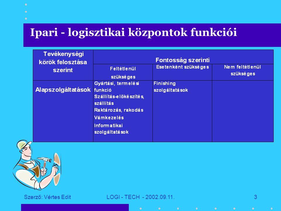 Szerző: Vértes EditLOGI - TECH - 2002.09.11.2 LCS - a vállalat  Az LCS logisztikai és komputeres rendszerek tervezésével és megvalósításával foglalkozó vállalat.