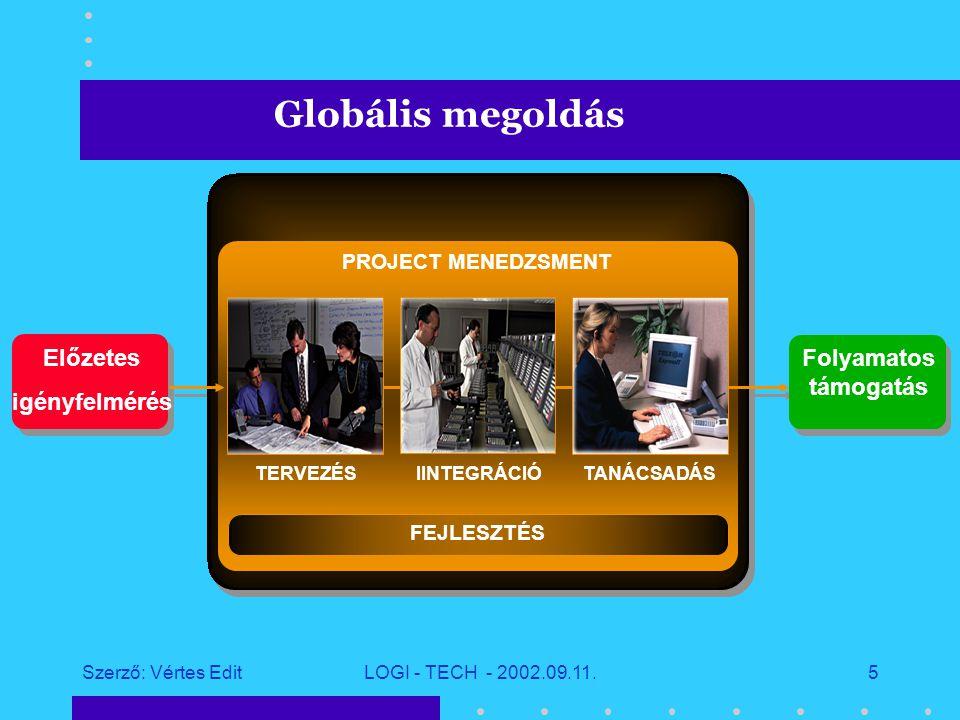 Szerző: Vértes EditLOGI - TECH - 2002.09.11.4 Ipari - logisztikai központok funkciói