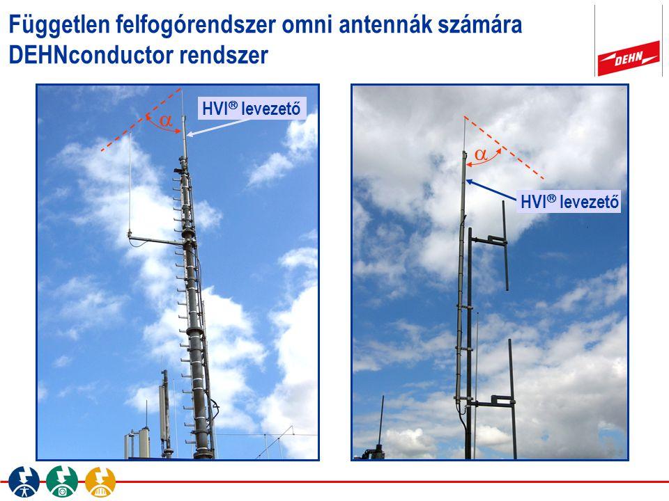 Független felfogórendszer omni antennák számára DEHNconductor rendszer HVI  levezető  