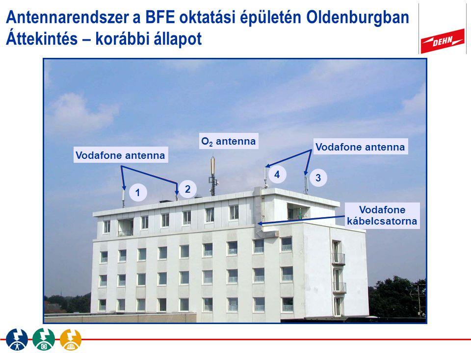 Antennarendszer a BFE oktatási épületén Oldenburgban Áttekintés – korábbi állapot Vodafone antenna O 2 antenna Vodafone antenna Vodafone kábelcsatorna