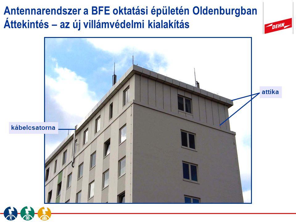 kábelcsatorna attika Antennarendszer a BFE oktatási épületén Oldenburgban Áttekintés – az új villámvédelmi kialakítás