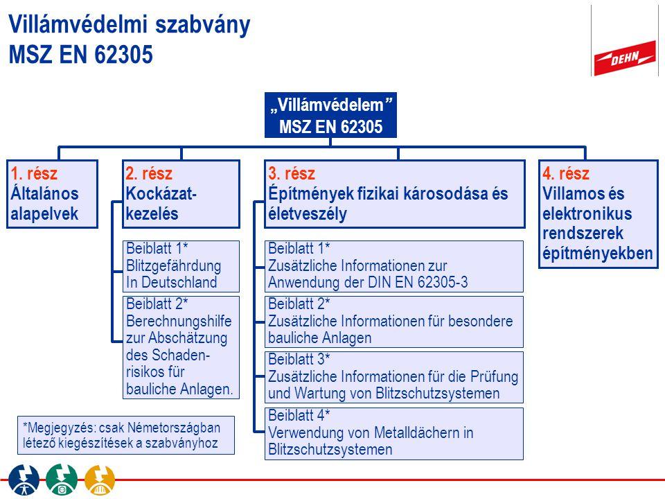 1. rész Általános alapelvek 4. rész Villamos és elektronikus rendszerek építményekben 3. rész Építmények fizikai károsodása és életveszély Beiblatt 1*