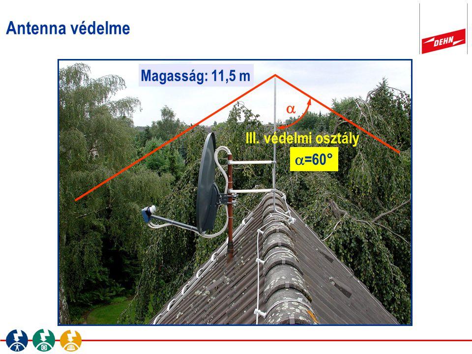 Antenna védelme Magasság: 11,5 m III. védelmi osztály  =60° 