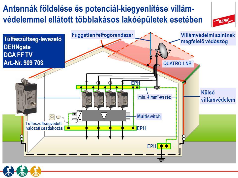 Antennák földelése és potenciál-kiegyenlítése villám- védelemmel ellátott többlakásos lakóépületek esetében EPH Villámvédelmi szintnek megfelelő védős
