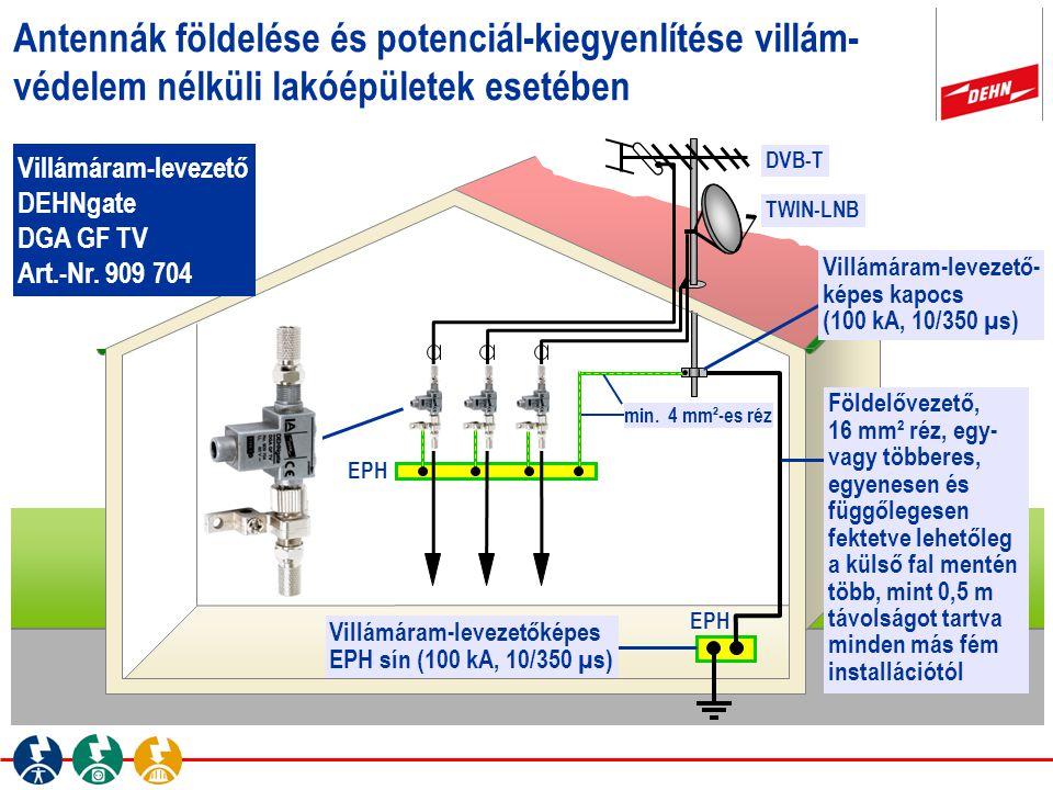 Antennák földelése és potenciál-kiegyenlítése villám- védelem nélküli lakóépületek esetében EPH Villámáram-levezető- képes kapocs (100 kA, 10/350 µs)