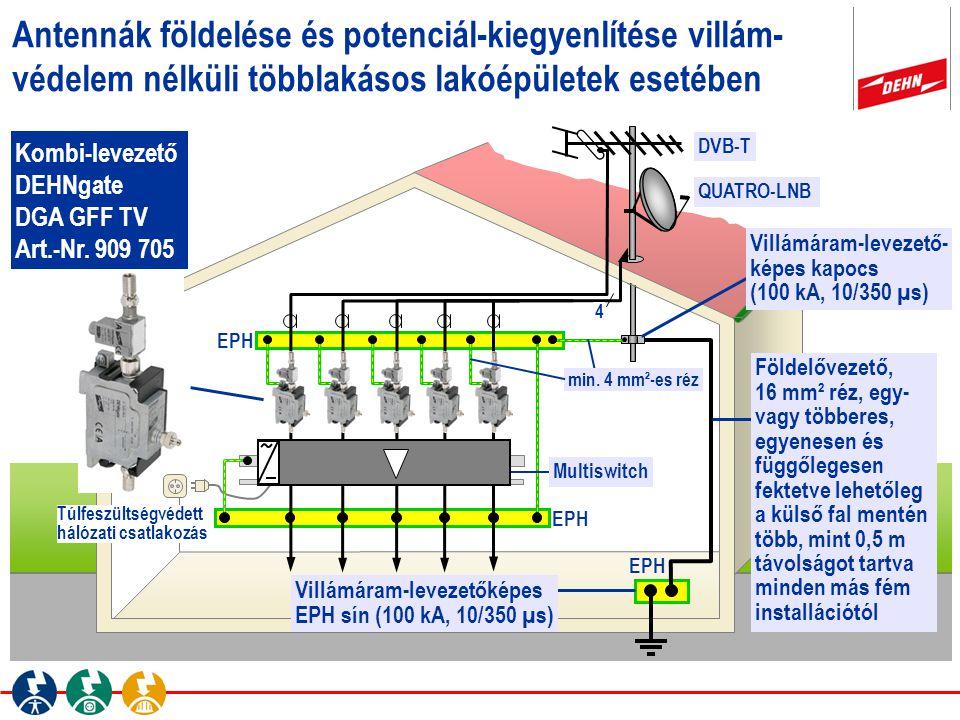 Antennák földelése és potenciál-kiegyenlítése villám- védelem nélküli többlakásos lakóépületek esetében EPH Kombi-levezető DEHNgate DGA GFF TV Art.-Nr