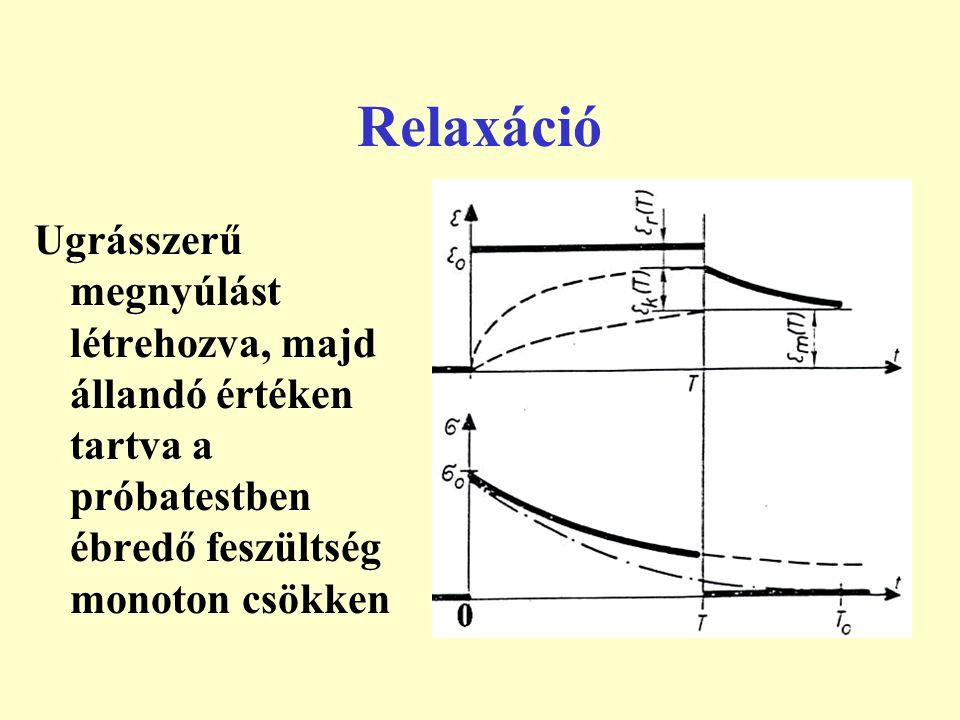Relaxáció Ugrásszerű megnyúlást létrehozva, majd állandó értéken tartva a próbatestben ébredő feszültség monoton csökken