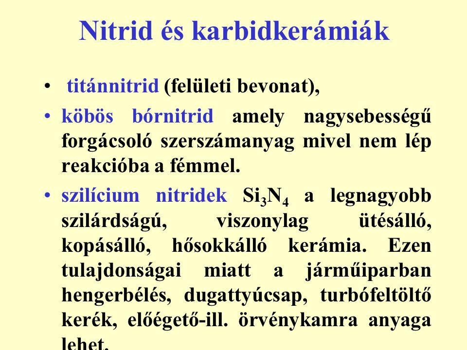 Nitrid és karbidkerámiák titánnitrid (felületi bevonat), köbös bórnitrid amely nagysebességű forgácsoló szerszámanyag mivel nem lép reakcióba a fémmel