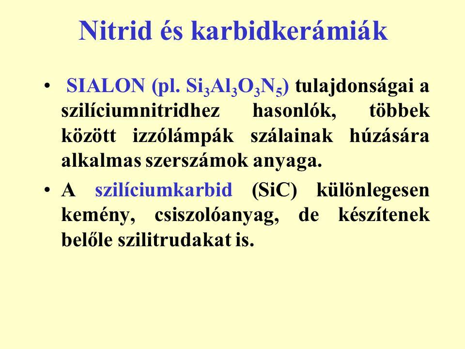 Nitrid és karbidkerámiák SIALON (pl. Si 3 Al 3 O 3 N 5 ) tulajdonságai a szilíciumnitridhez hasonlók, többek között izzólámpák szálainak húzására alka