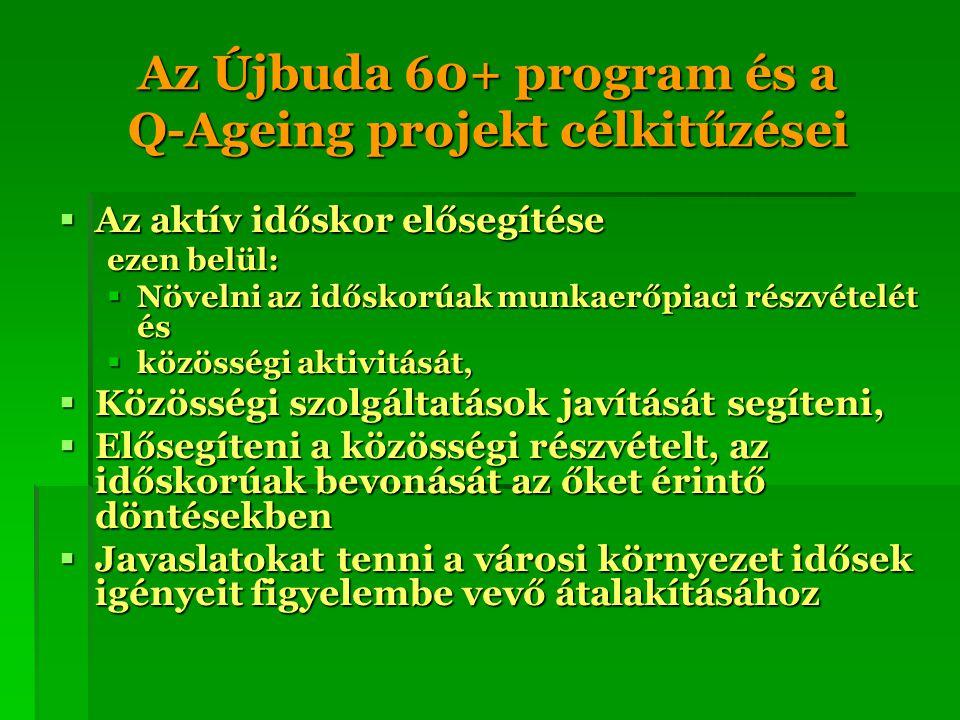 Állapotfelmérés (szociológiai kutatások) Célok:  Kerületben élő idősek területi és demográfiai megoszlása  Életminőség-mutatók  Munkaerőpiaci, közösségi és egyéb szabadidős aktivitás  A kerületi idősek lakókörnyezetének alapjellemzői  Az időskorú lakosok ismeretei és igényei – az Újbuda 60+ program perspektívái