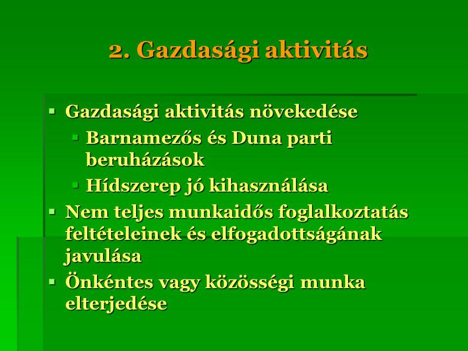 2. Gazdasági aktivitás  Gazdasági aktivitás növekedése  Barnamezős és Duna parti beruházások  Hídszerep jó kihasználása  Nem teljes munkaidős fogl