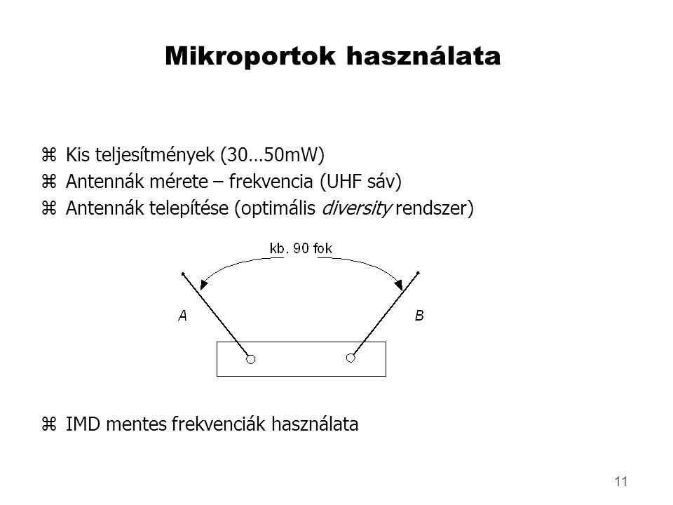11 Mikroportok használata zKis teljesítmények (30…50mW) zAntennák mérete – frekvencia (UHF sáv) zAntennák telepítése (optimális diversity rendszer) zIMD mentes frekvenciák használata