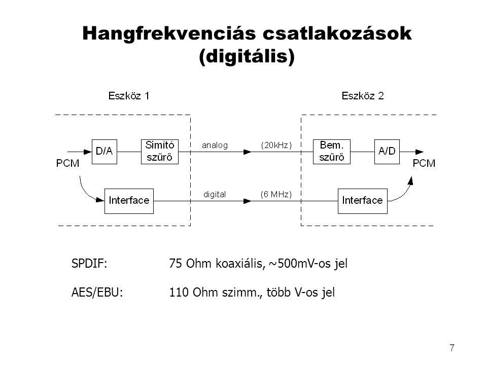 7 Hangfrekvenciás csatlakozások (digitális) SPDIF:75 Ohm koaxiális, ~500mV-os jel AES/EBU:110 Ohm szimm., több V-os jel