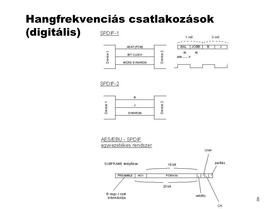 """9 Kábelek és csatlakozások a HF földelés mindig a fogyasztó felöli oldalon legyen a jelszétosztás lehetőleg trafóval vagy vonalerősítővel (meghajtóval) történjen Aszimmetrikus kábelek használata kerülendő """"Y kábel használata fordított """"Y kábel használata (két mikrofon egy mixer csatornára) fejhallgató bekötése fejhallgató elosztó Aszimmetrikus- szimmetrikus rendszer összeházasítása"""